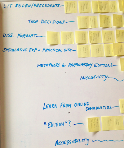 A close-up on the topics I drew out of my affinity groupings. Text version at end of post.
