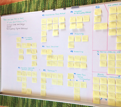 The final affinity wall, with post-its grouped by topic and ordered within those topics.