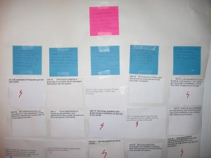 Photo of affinity diagram on wall made of post-it notes